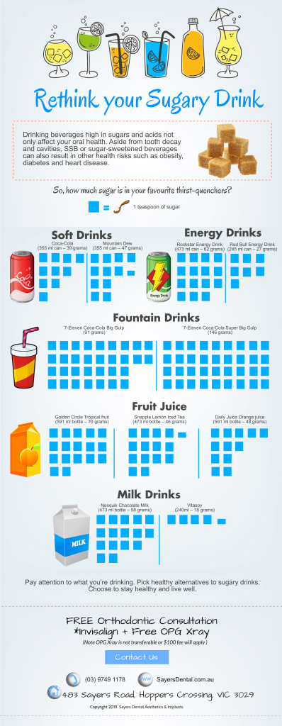 Hoppers Crossing Dentist Tips- Rethink Your Sugary Drink Infographic